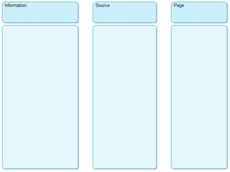 Observation Chart Template