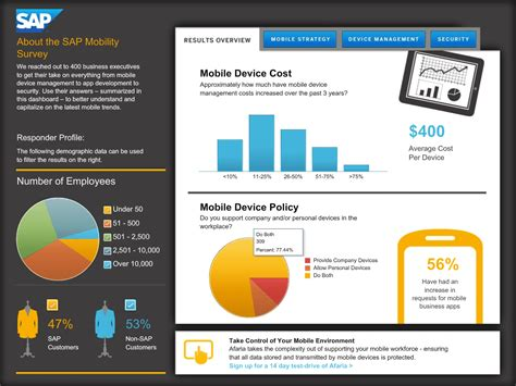 SAP Crystal Dashboard Design in 2020 - Reviews, Features