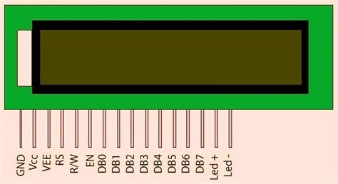 Interfacing Character LCD with Arduino Uno