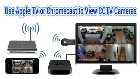How to use Apple TV or Chromecast to View Surveillance